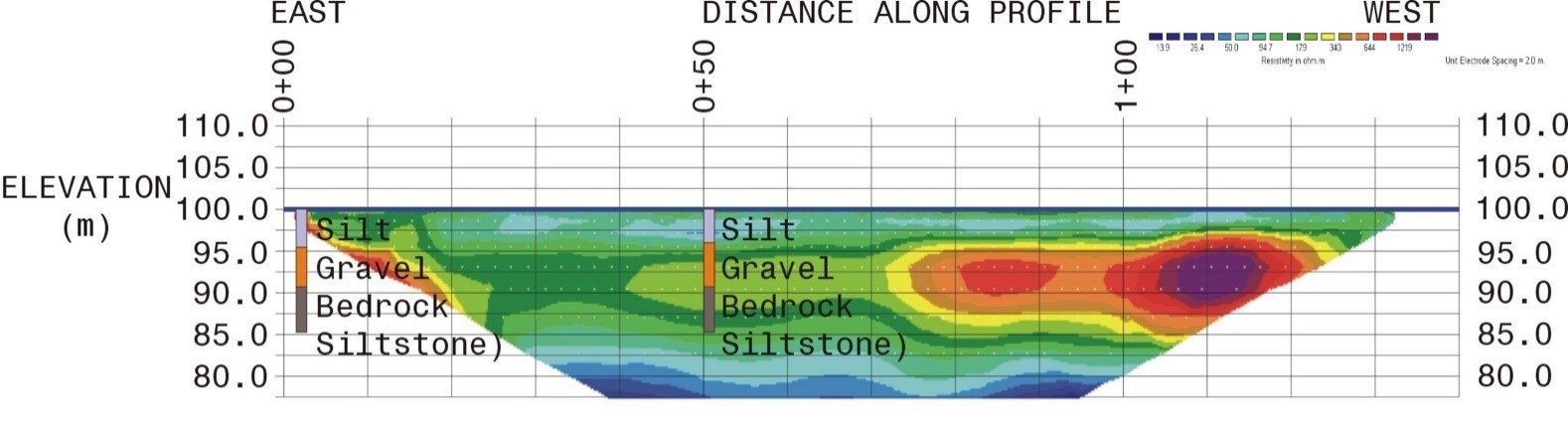 OVERLAPPING GEOPHYSICAL SURVEYS Fig5