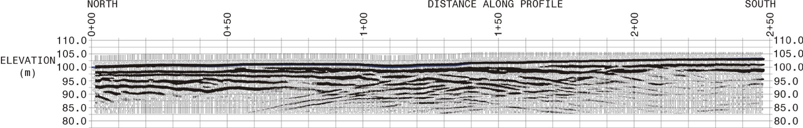 OVERLAPPING GEOPHYSICAL SURVEYS Fig8